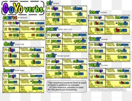 Verbe Png 696 Images De Verbe Transparentes Png Gratuit